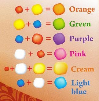 Как сделать пурпурный цвет из пластилина